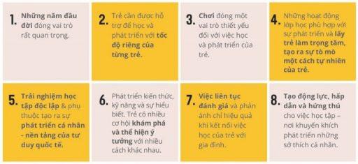 8 nguyên tắc học tập - Trường mầm non Quốc tế iBS
